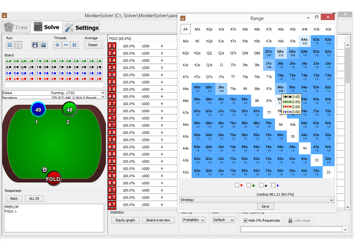 NL Hold'em, PLO, MTT and ICM ranges solved with MonkerSolver